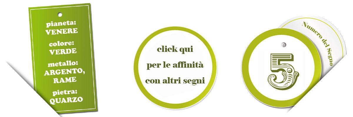 ©Emanuele Martorelli 2015. Click sull'immagine per le affinità con altri segni